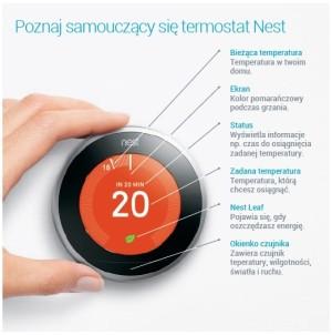 Inteligentny termostat NEST NEST.G3EU