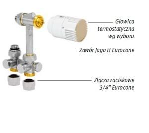 Zestaw podłączeniowy do podłogi 3/4 Eurocone Głowica w dolnej części obudowy Jaga H COLO.HBSf.