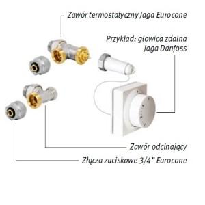 Zestaw podłączeniowy 3/4 Eurocone z głowicą zdalną Do grzejników kanałowych CANAL PLUS, CANAL COMPACT COMC.JV2.