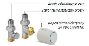Zawory z napędem ze złączem Eurocone CODY.AA4.24.C