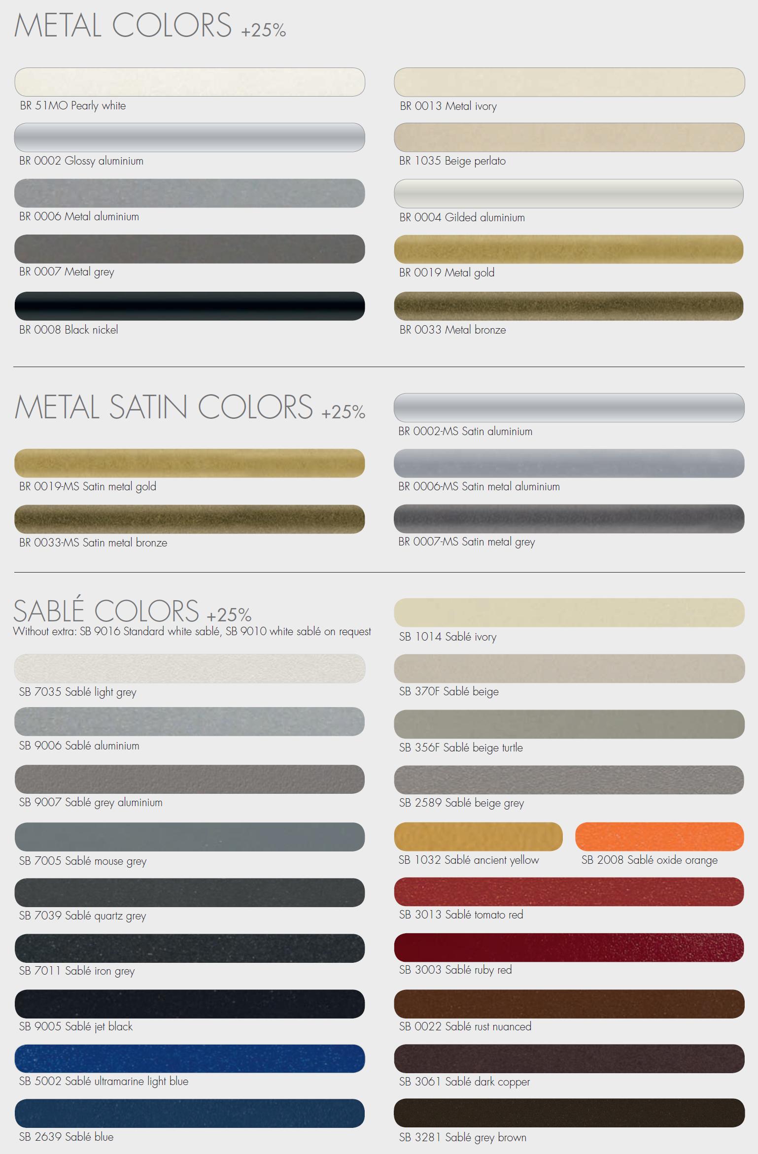 Paleta kolorów Brem