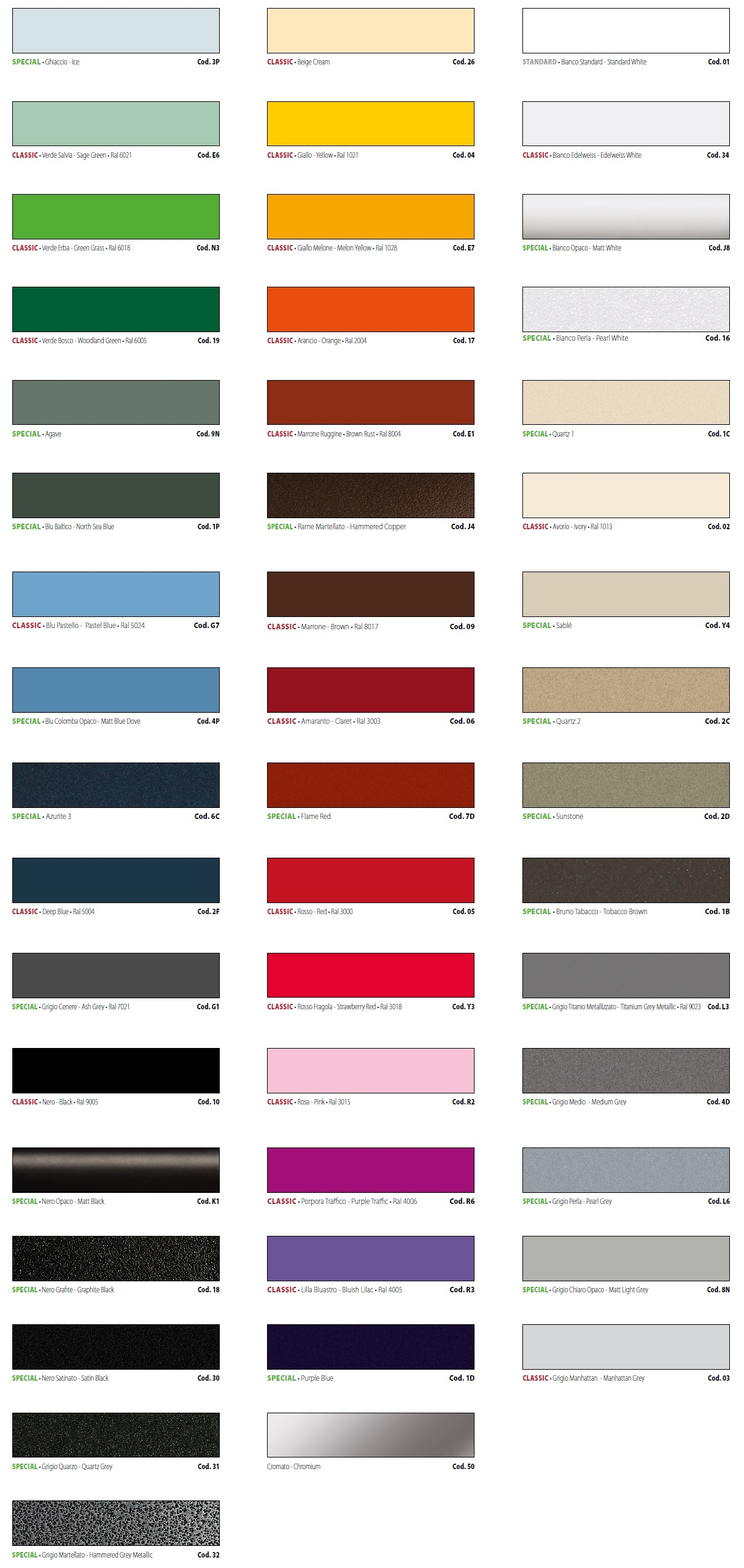 Paleta kolorów Irsap