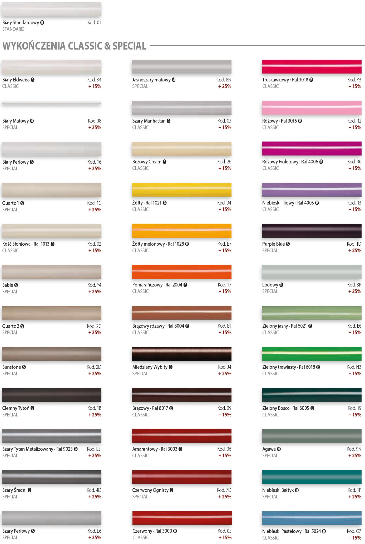 Paleta kolorów Irsap PL