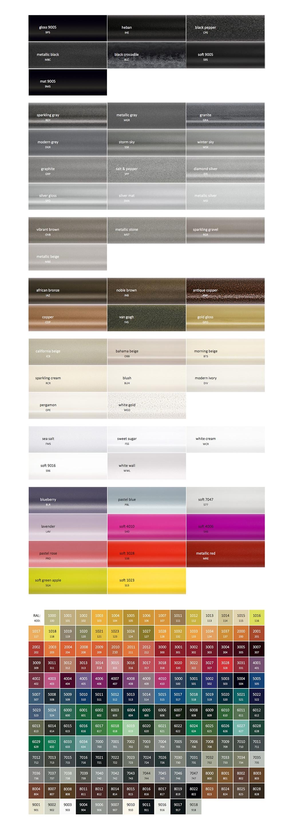 Paleta kolorów Terma