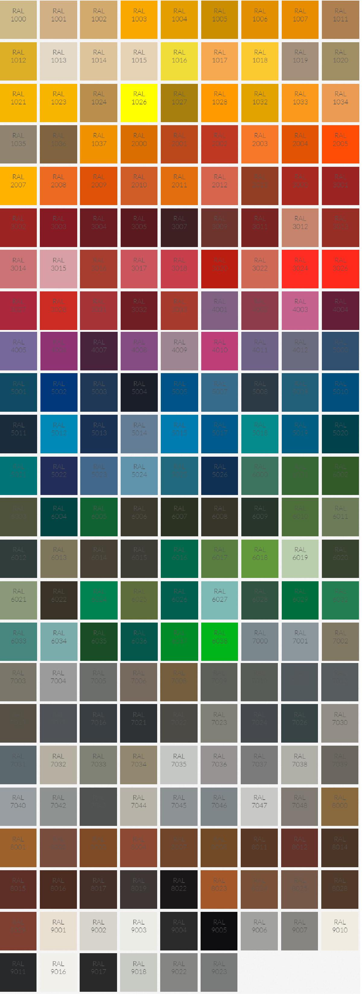 Paleta Termix RAL