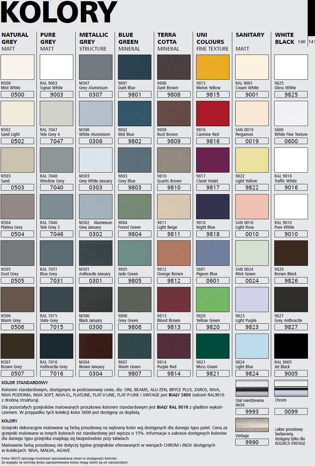 Paleta kolorów grzejników Vasco